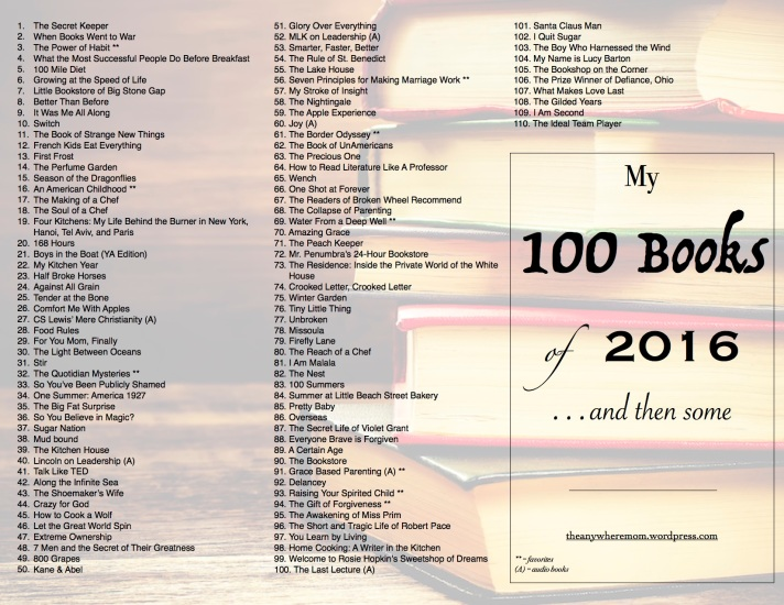 My 100+ Books - 2016.jpg